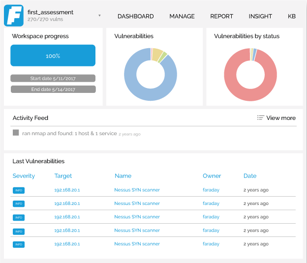 Faraday presents the latest version of their Security Platform for Vulnerability Management Automation