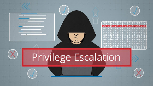 PrivescCheck - Privilege Escalation Enumeration Script For Windows