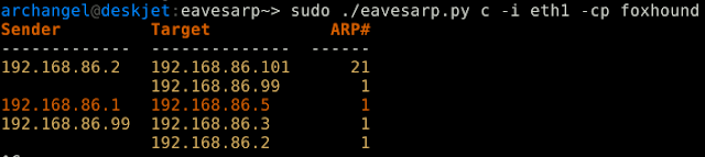 Eavesarp – Analyze ARP Requests To Identify Intercommunicating Hosts And Stale Network Address Configurations (SNACs)