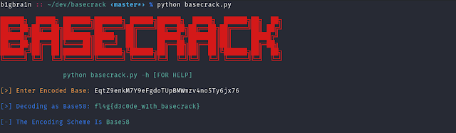 Basecrack – Best Decoder Tool For Base Encoding Schemes
