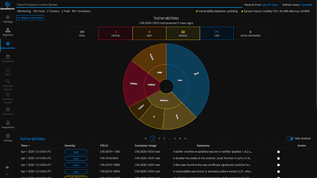 ThreatMapper - Identify Vulnerabilities In Running Containers, Images, Hosts And Repositories