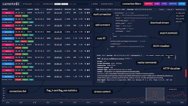 Caronte - A Tool To Analyze The Network Flow During Attack/Defence Capture The Flag Competitions